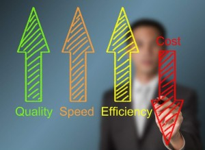 quality-speed-efficiency-cost-1