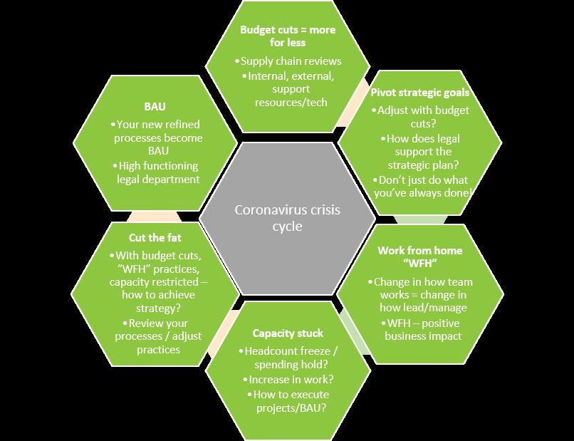 coronavirus-cycle