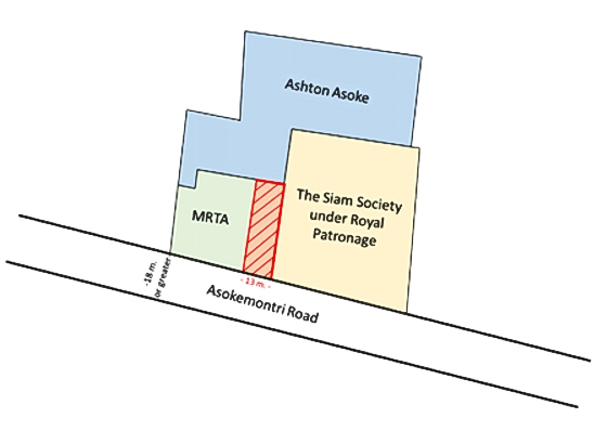 Disputed Site Area and its surrounding areas